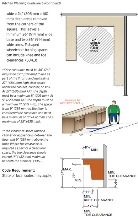 Kitchen Design Walkways Cont.