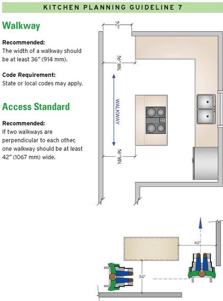 Kitchen Design Walkways