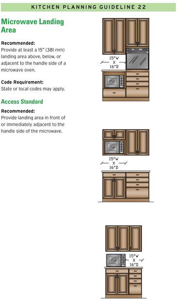 Kitchen Design Microwave Layout