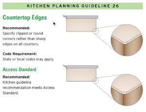 Countertop Corner Options Kitchen Design Guidelines Mill Creek WA