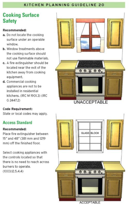 Kitchen Safety Cooktop Blog Stove Design