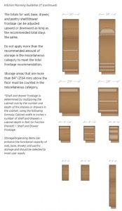 Kitchen Blog Mill Creek WA Cabinet Diagram Remodel