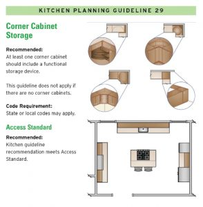 Kitchen Corner Cabinet Design Blog Lazy Susan Mill Creek WA