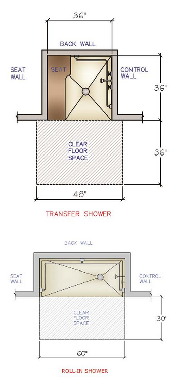 Today S Bathroom Remodel With Tomorrow In Mind