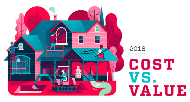Blog Remodel Design Build Cost vs.Value Report 2018