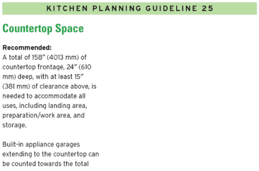Blog Kitchen Planning Recommended Counter Space