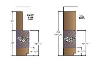 Kitchen Remodel Blog Cabinet Storage Guideline Mill Creek WA